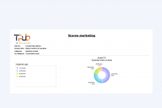 Score Marketing: unser neues Statistik-Tool!